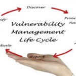 Vulnerability-Mgmt-Lifecycle-300x190
