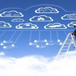 Application Management Cloud_300x190