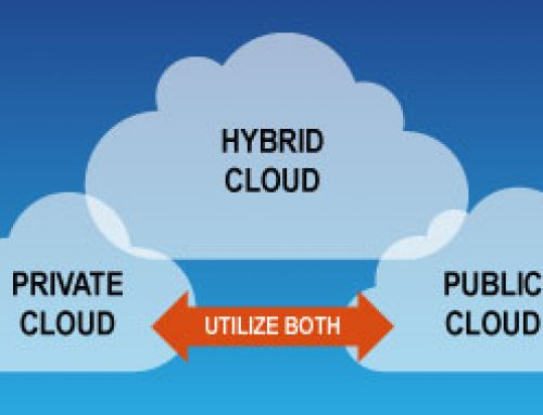 Best Practices for Innovating Through Cloud Technologies – Utilizing Public, Private, and Hybrid Cloud